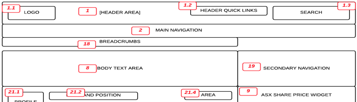 Simple Wireframe Example